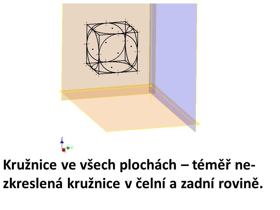 Kružnice ve všech plochách – téměř ne-zkreslená kružnice v čelní a zadní rovině.