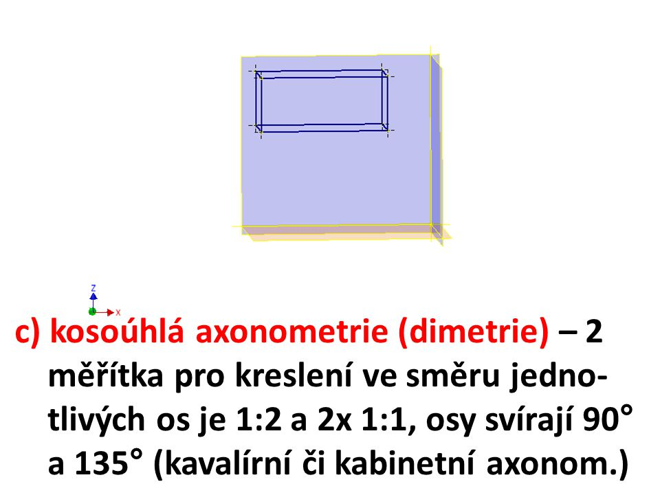 c) kosoúhlá axonometrie (dimetrie) – 2