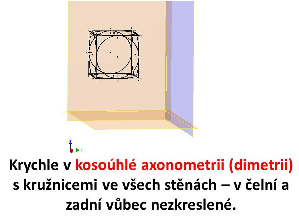 Krychle v kosoúhlé axonometrii (dimetrii) s kružnicemi ve všech stěnách – v čelní a zadní vůbec nezkreslené.