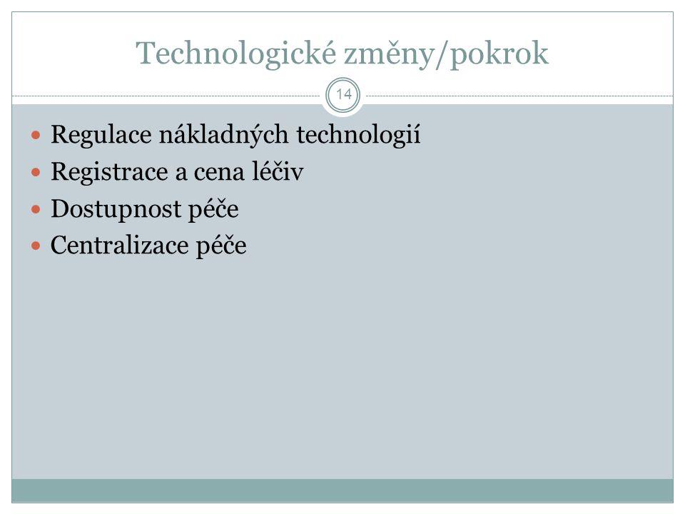 Technologické změny/pokrok