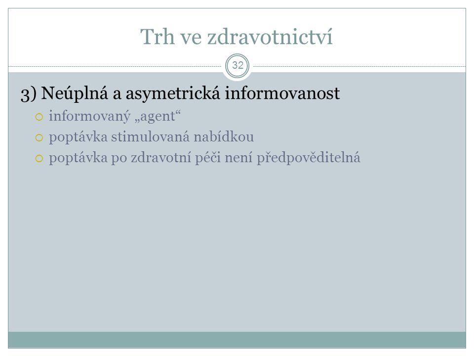 Trh ve zdravotnictví 3) Neúplná a asymetrická informovanost