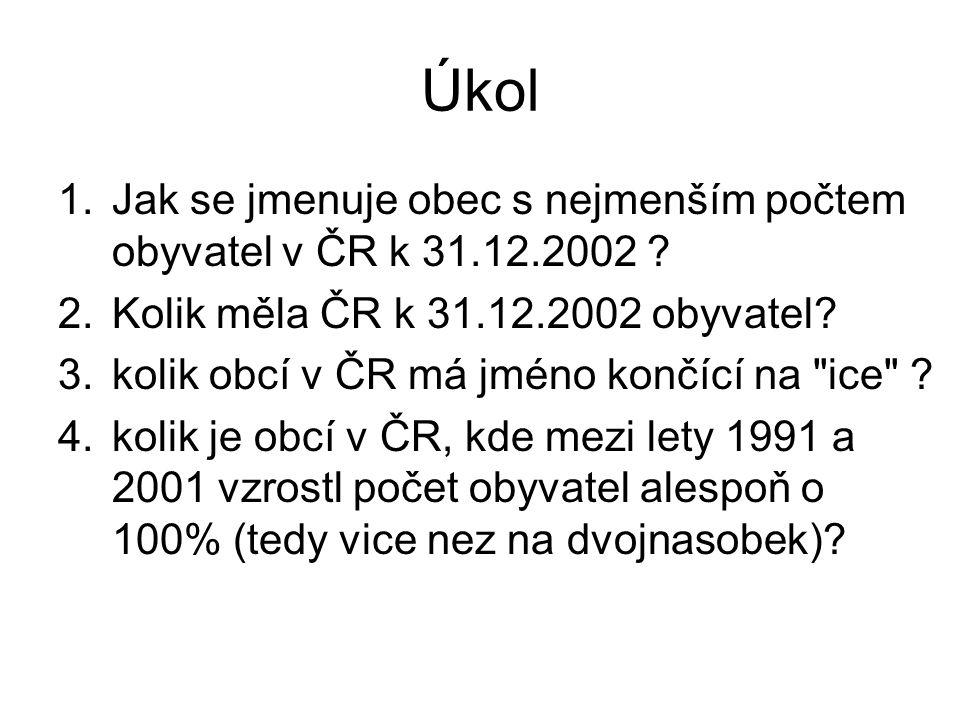 Úkol Jak se jmenuje obec s nejmenším počtem obyvatel v ČR k 31.12.2002 Kolik měla ČR k 31.12.2002 obyvatel