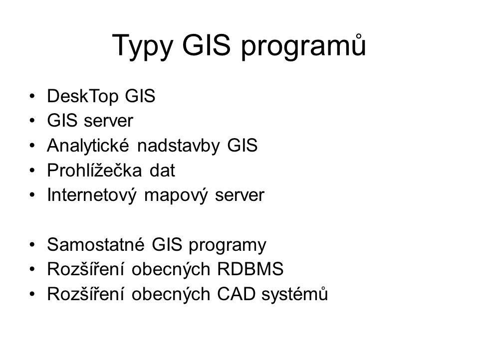 Typy GIS programů DeskTop GIS GIS server Analytické nadstavby GIS