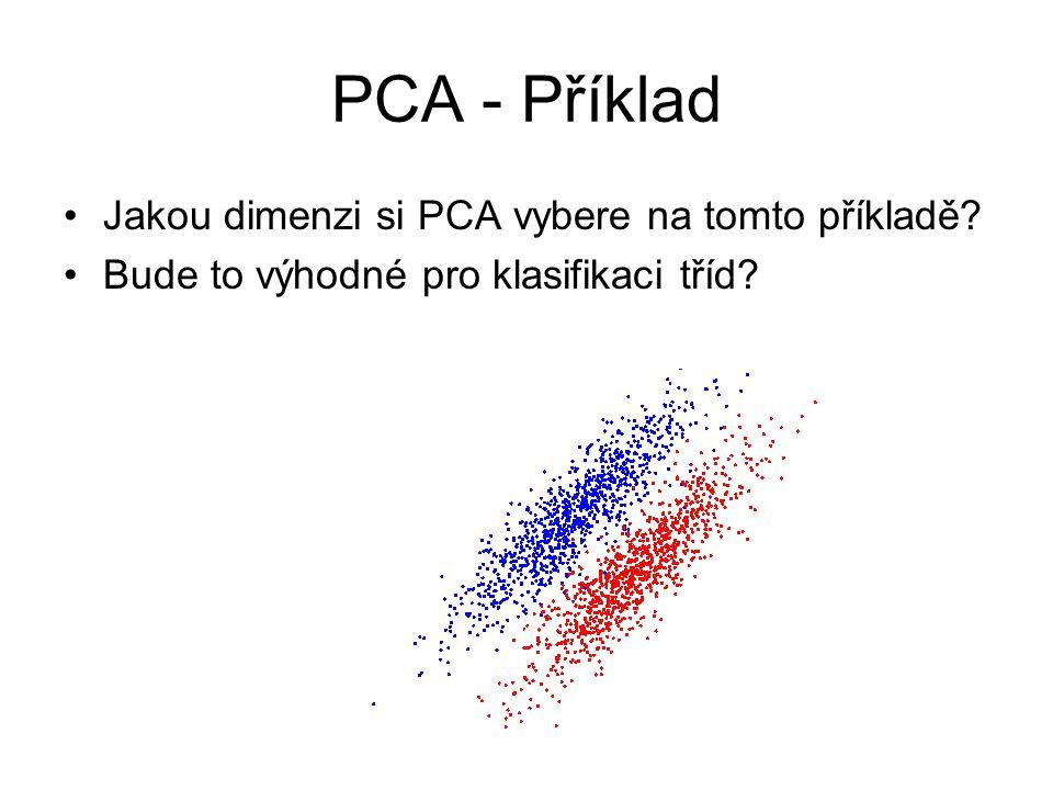 PCA - Příklad Jakou dimenzi si PCA vybere na tomto příkladě