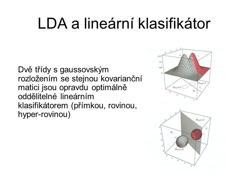 LDA a lineární klasifikátor
