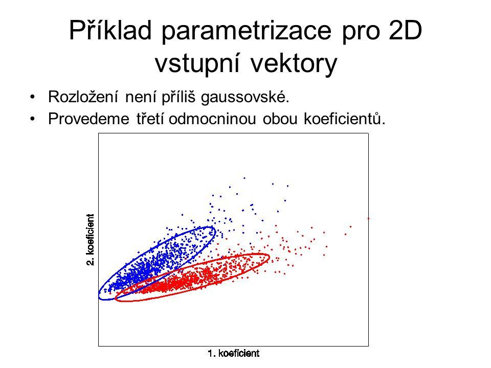 Příklad parametrizace pro 2D vstupní vektory