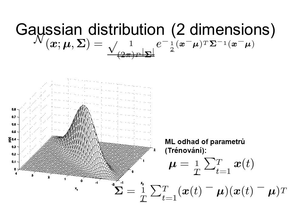 Gaussian distribution (2 dimensions)