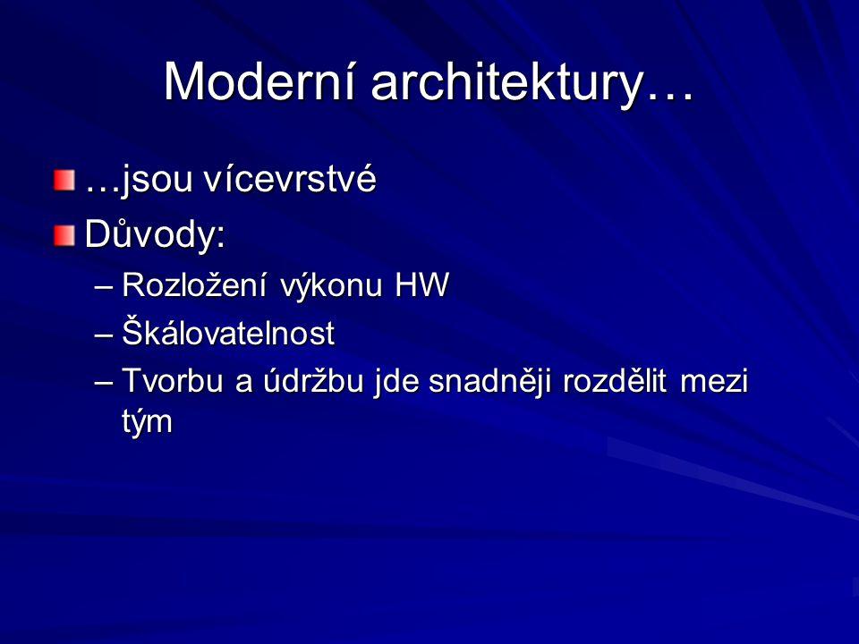 Moderní architektury…