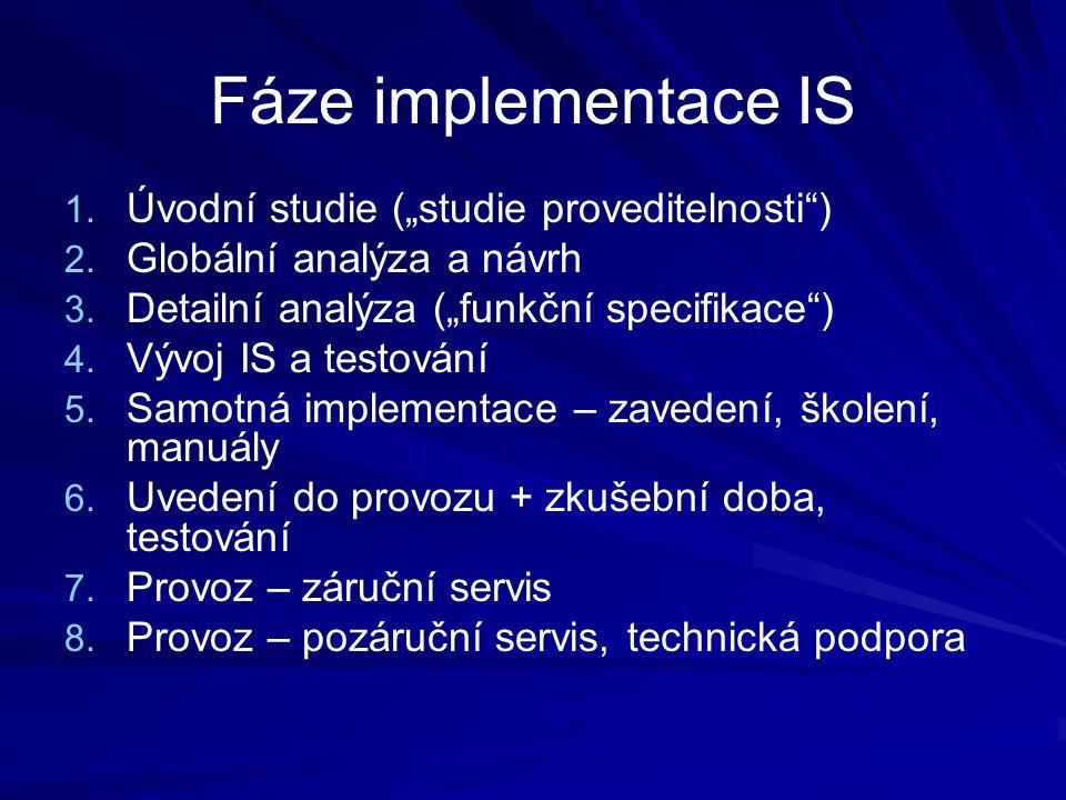 """Fáze implementace IS Úvodní studie (""""studie proveditelnosti )"""