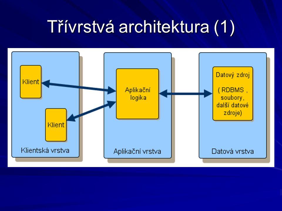 Třívrstvá architektura (1)
