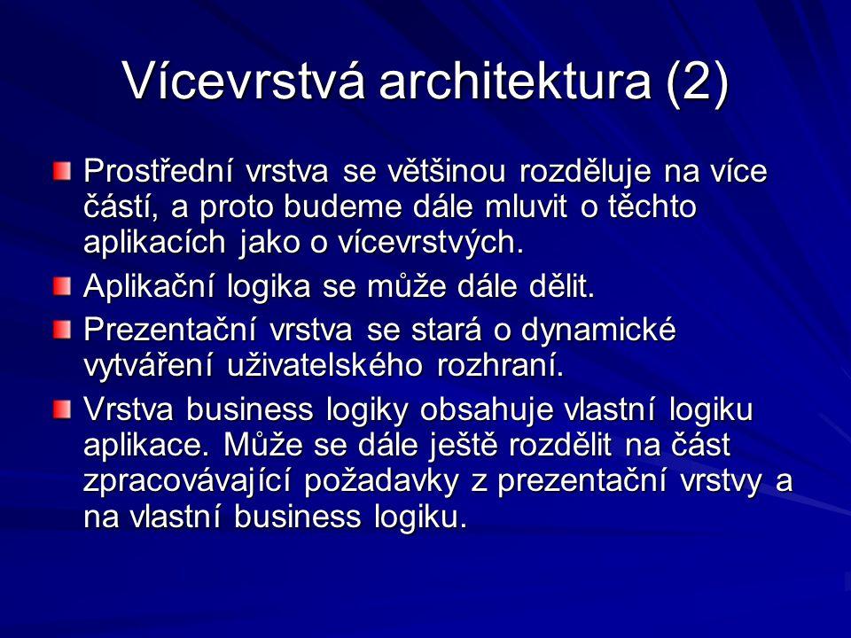 Vícevrstvá architektura (2)