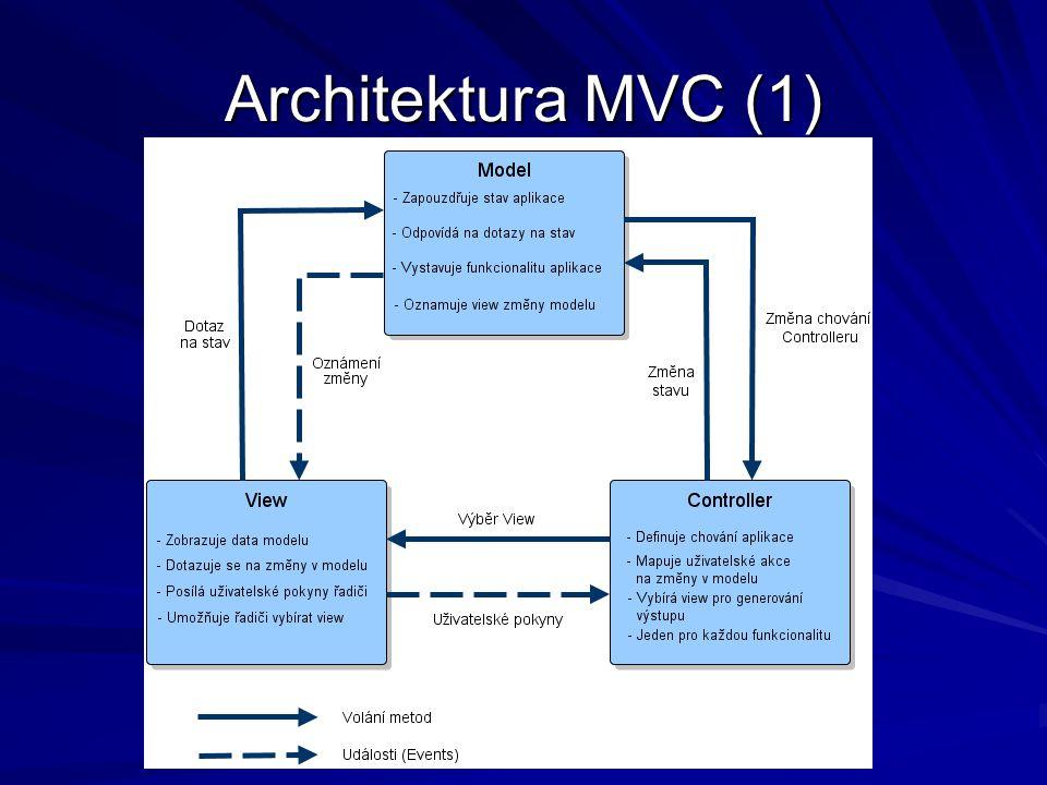 Architektura MVC (1)