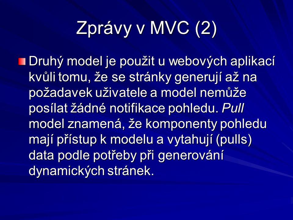 Zprávy v MVC (2)