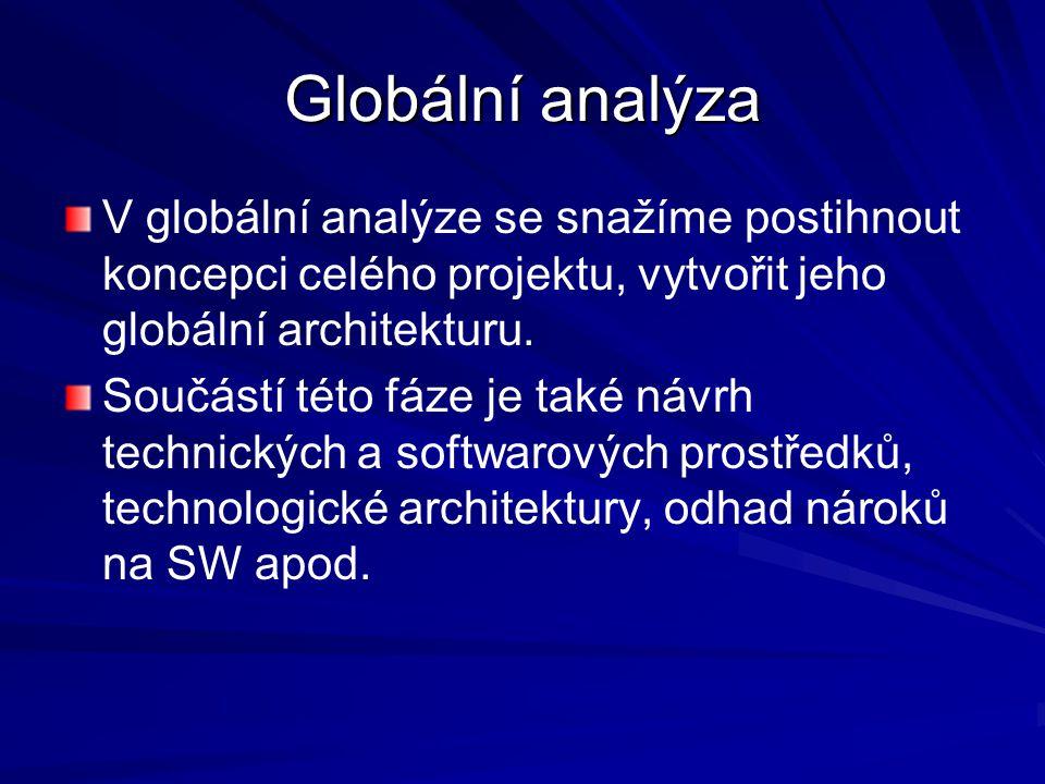 Globální analýza V globální analýze se snažíme postihnout koncepci celého projektu, vytvořit jeho globální architekturu.
