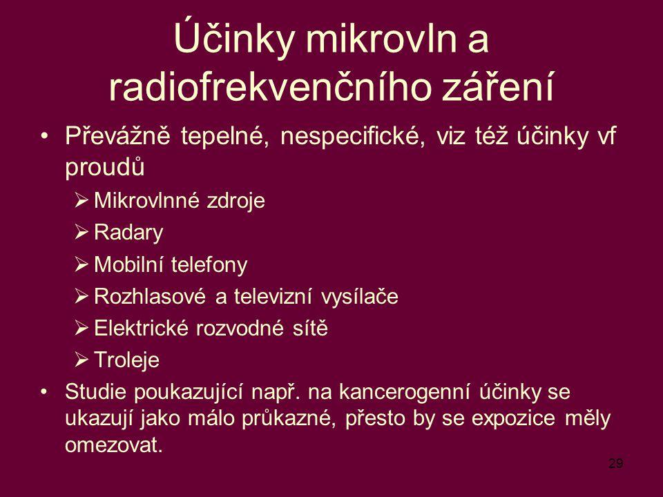 Účinky mikrovln a radiofrekvenčního záření