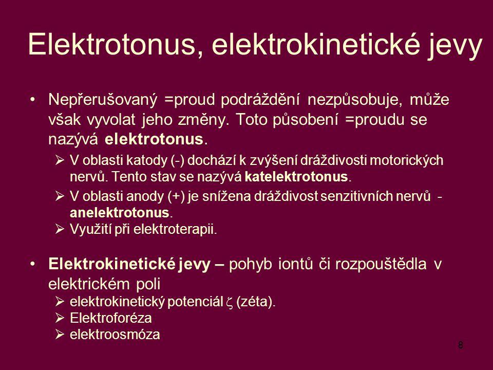 Elektrotonus, elektrokinetické jevy