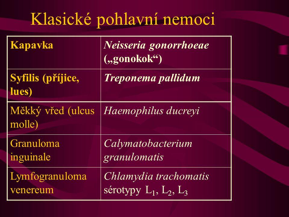 Klasické pohlavní nemoci