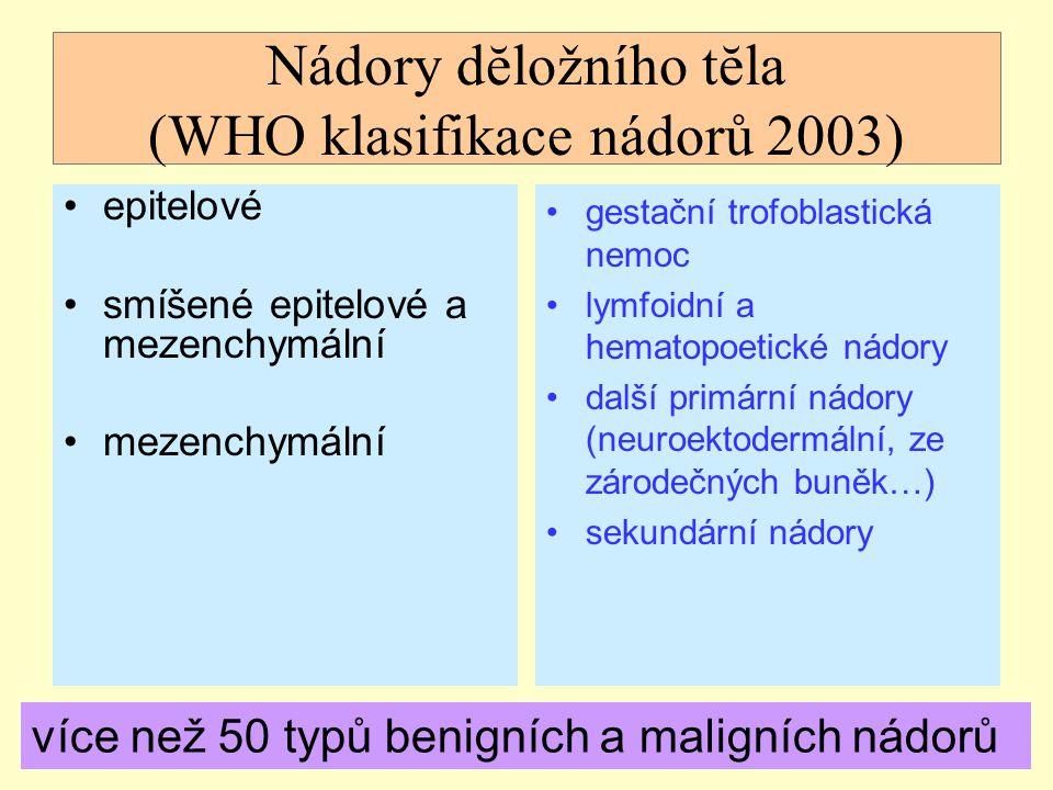 Nádory dĕložního tĕla (WHO klasifikace nádorů 2003)