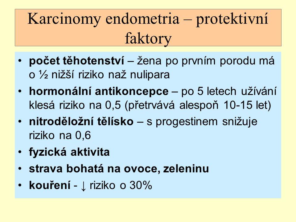 Karcinomy endometria – protektivní faktory