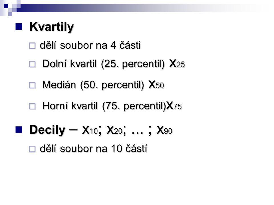 Kvartily Decily – x10; x20; ... ; x90 dělí soubor na 4 části