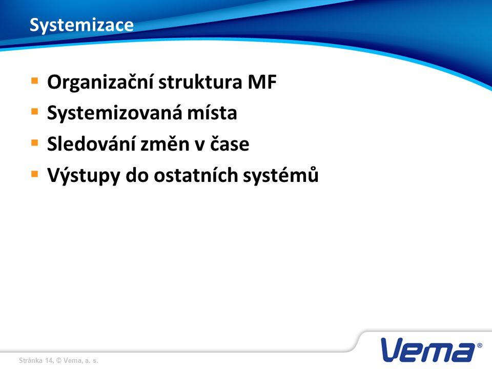 Organizační struktura MF Systemizovaná místa Sledování změn v čase