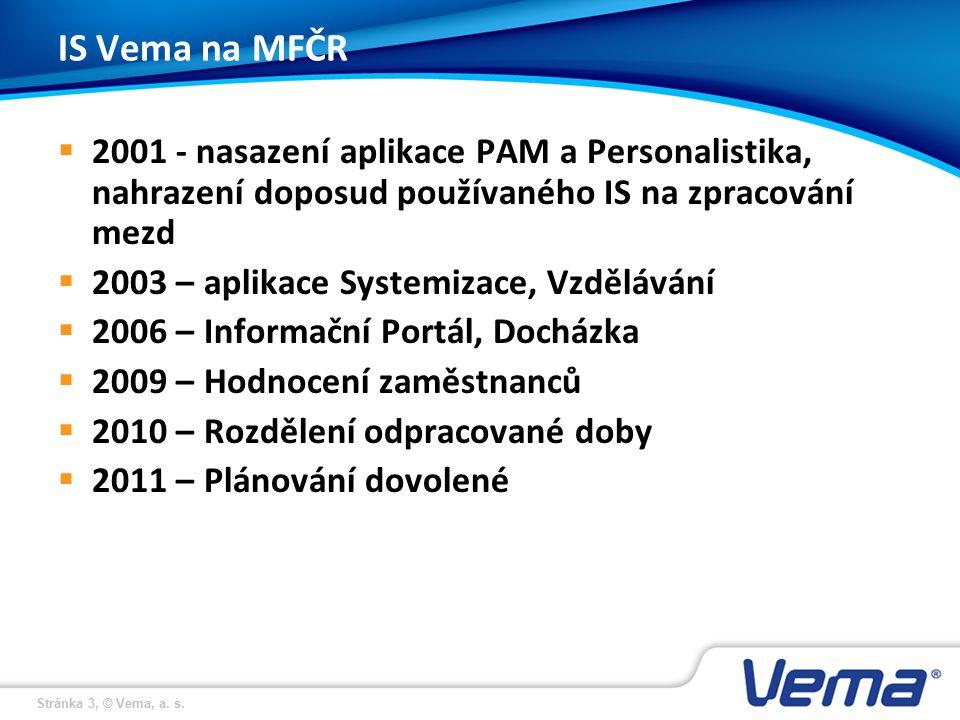 IS Vema na MFČR 2001 - nasazení aplikace PAM a Personalistika, nahrazení doposud používaného IS na zpracování mezd.