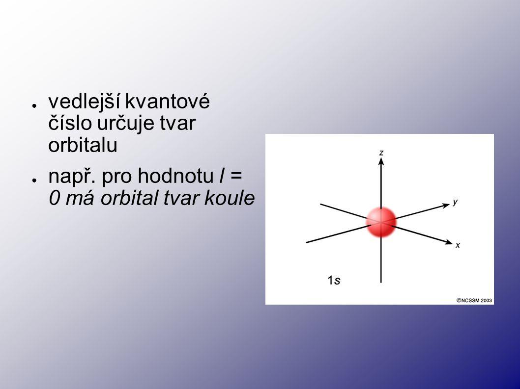 vedlejší kvantové číslo určuje tvar orbitalu