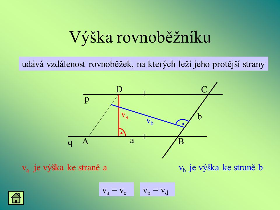 Výška rovnoběžníku udává vzdálenost rovnoběžek, na kterých leží jeho protější strany. A. B. D. C.