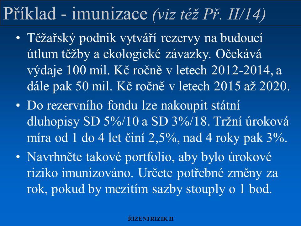Příklad - imunizace (viz též Př. II/14)
