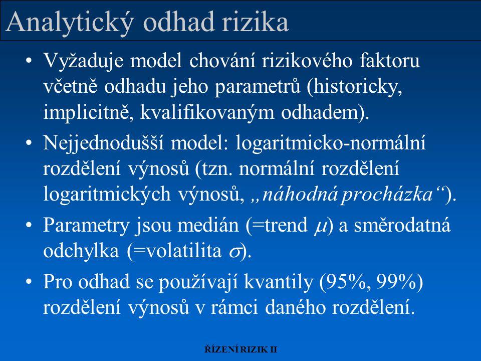Analytický odhad rizika