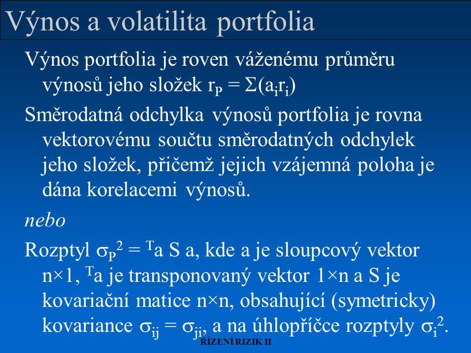 Výnos a volatilita portfolia