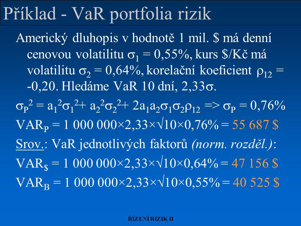 Příklad - VaR portfolia rizik