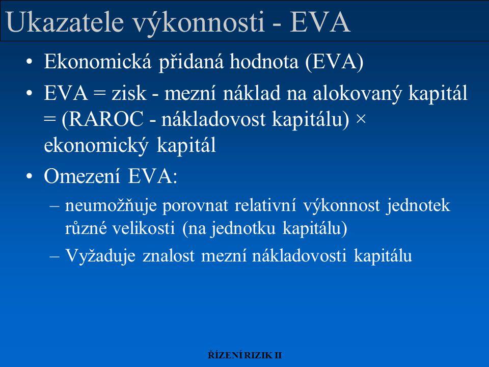 Ukazatele výkonnosti - EVA