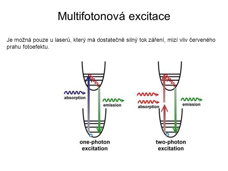 Multifotonová excitace