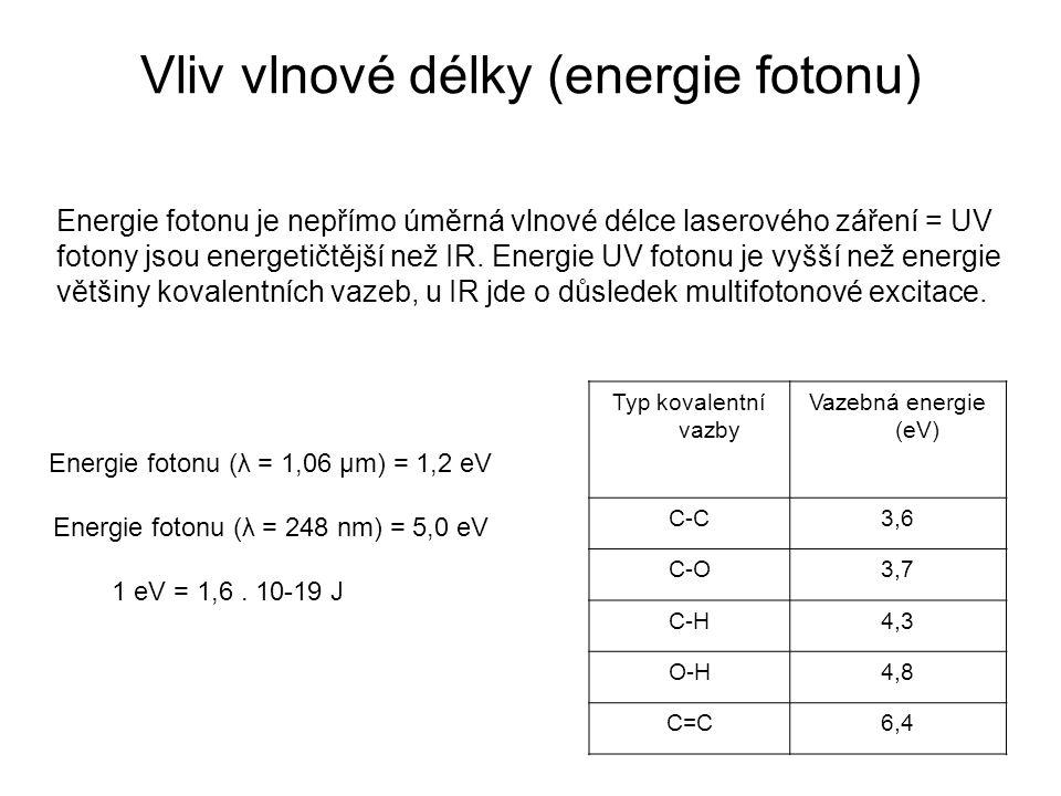 Vliv vlnové délky (energie fotonu)