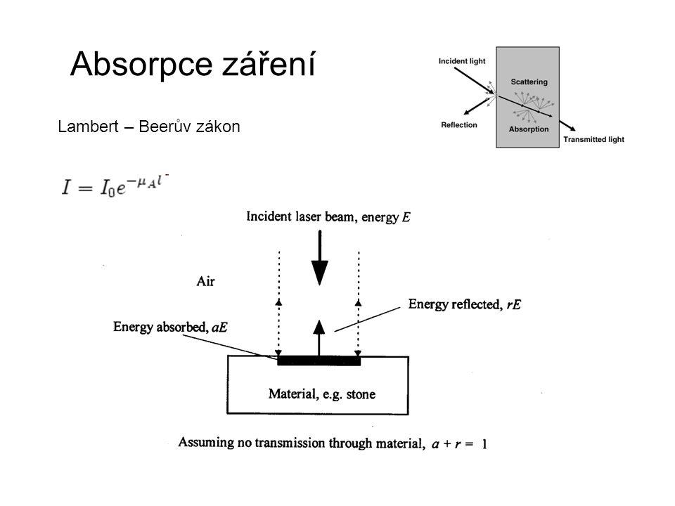 Absorpce záření Lambert – Beerův zákon
