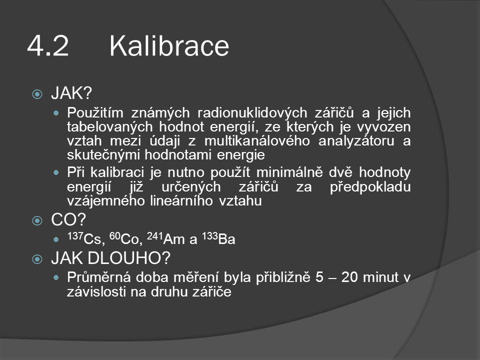 4.2 Kalibrace JAK CO JAK DLOUHO