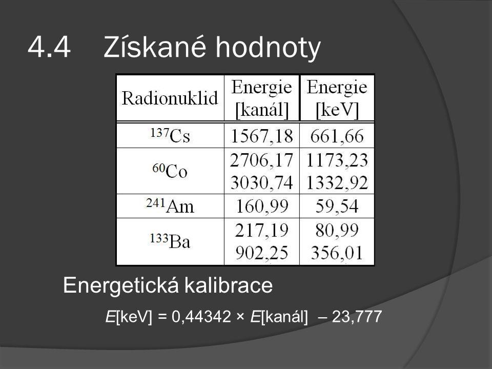 4.4 Získané hodnoty Energetická kalibrace
