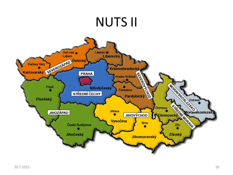 NUTS II 18.4.2017