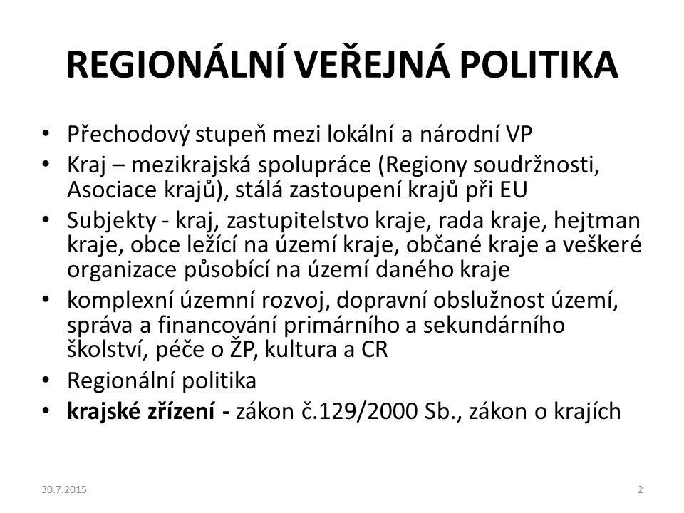 Regionální veřejná politika