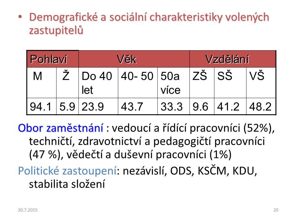 Demografické a sociální charakteristiky volených zastupitelů