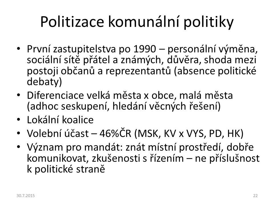 Politizace komunální politiky