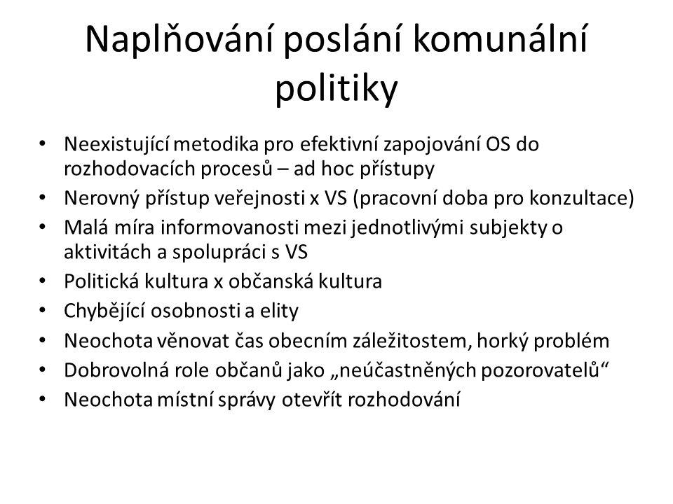 Naplňování poslání komunální politiky