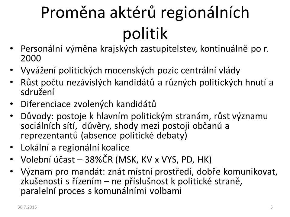 Proměna aktérů regionálních politik