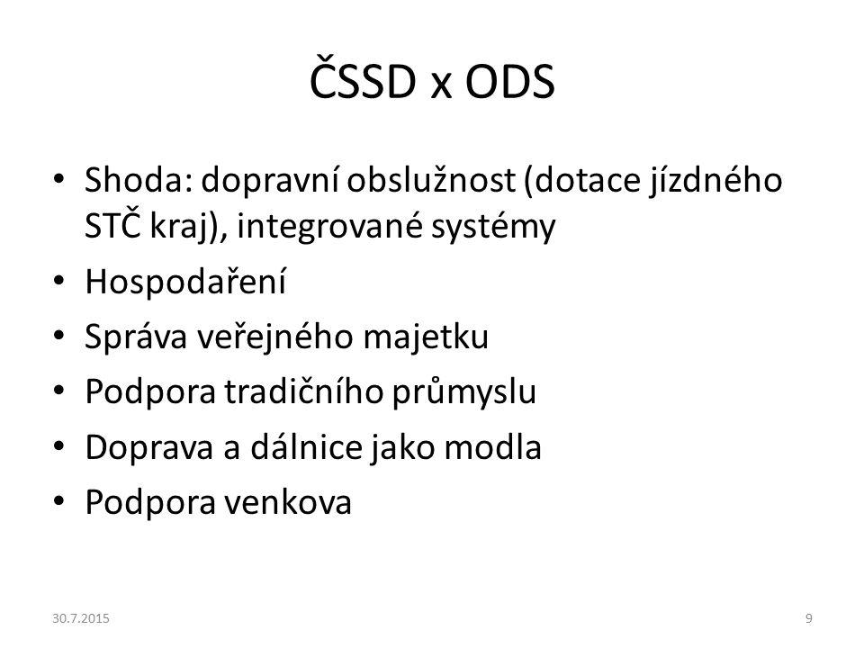 ČSSD x ODS Shoda: dopravní obslužnost (dotace jízdného STČ kraj), integrované systémy. Hospodaření.