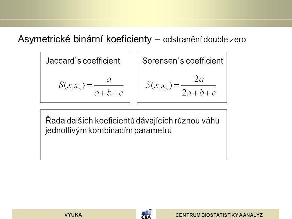 Asymetrické binární koeficienty – odstranění double zero