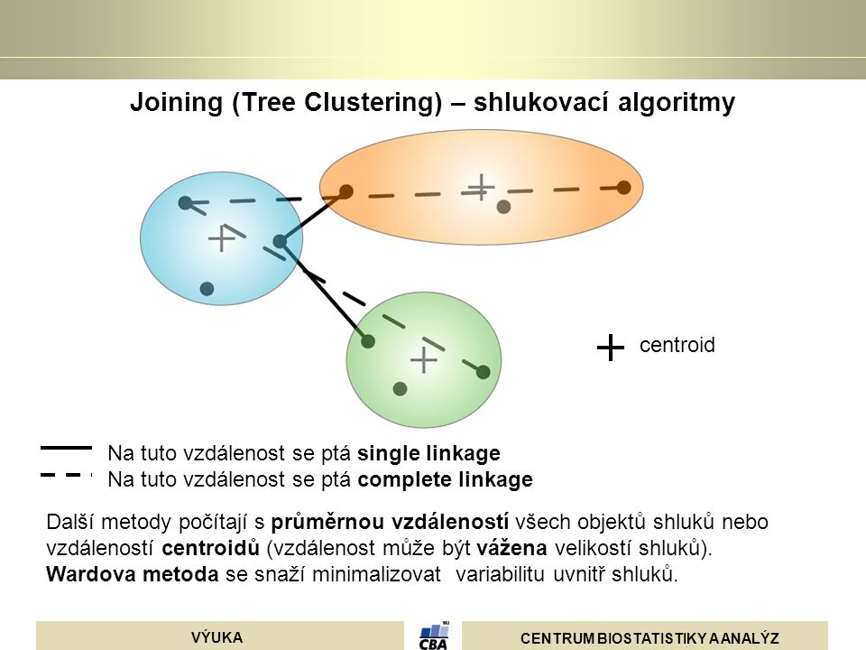 Joining (Tree Clustering) – shlukovací algoritmy