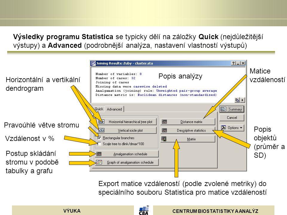 Výsledky programu Statistica se typicky dělí na záložky Quick (nejdůležitější výstupy) a Advanced (podrobnější analýza, nastavení vlastností výstupů)
