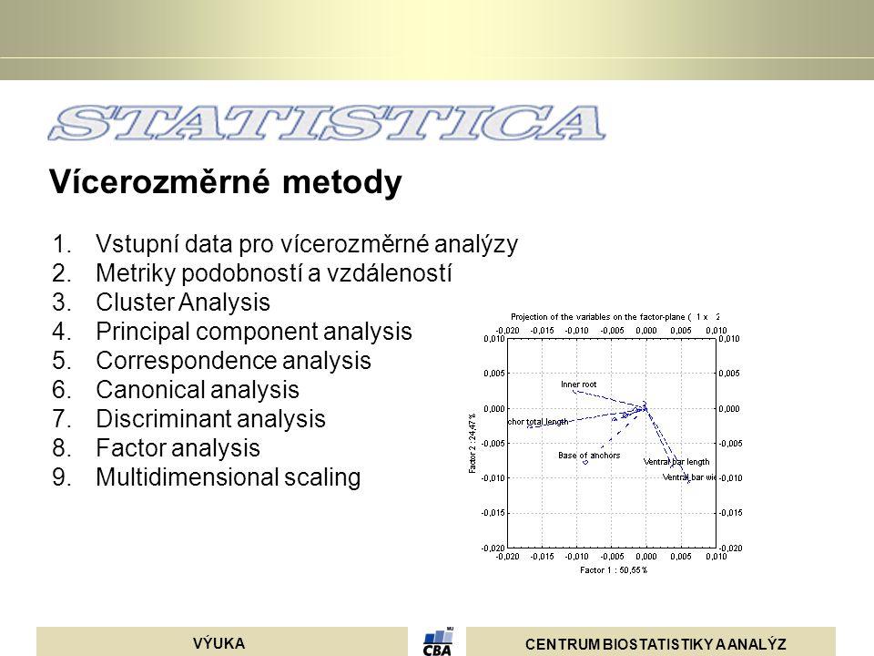 Vícerozměrné metody Vstupní data pro vícerozměrné analýzy