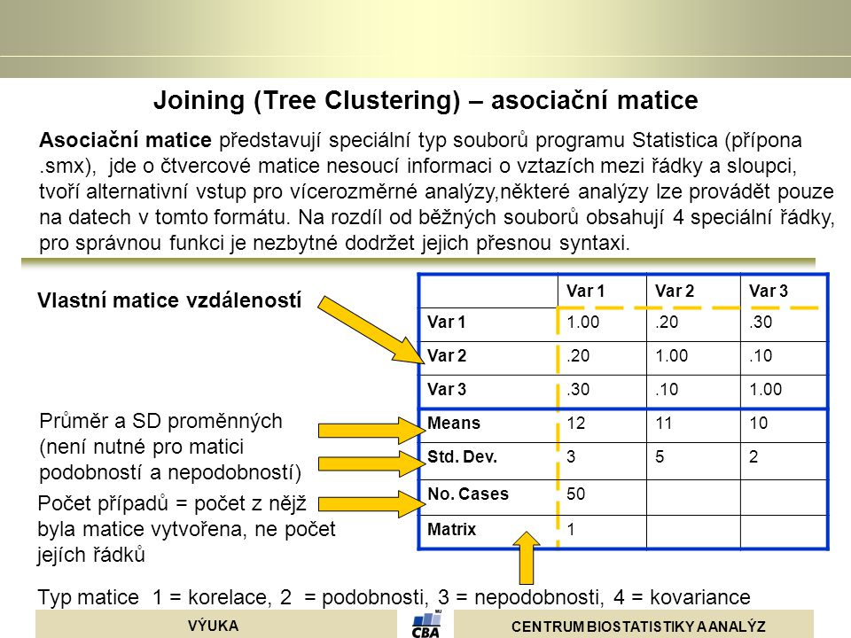 Joining (Tree Clustering) – asociační matice